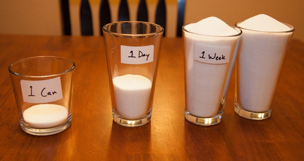 Sugar by can, day and week